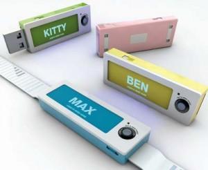 USB камера в нашийник