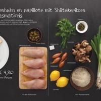 оферта за пазаруване по рецепта за готвене